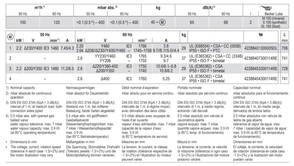 specyfikacja pompy próżniowej becker